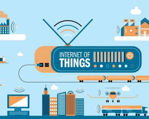 Contract verpakken en Internet of Things